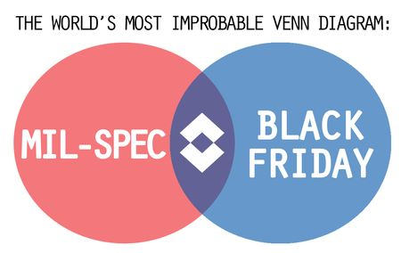 Black Friday Venn Diagram